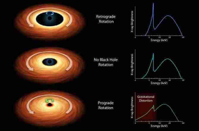 RGG 118 Black Hole 1